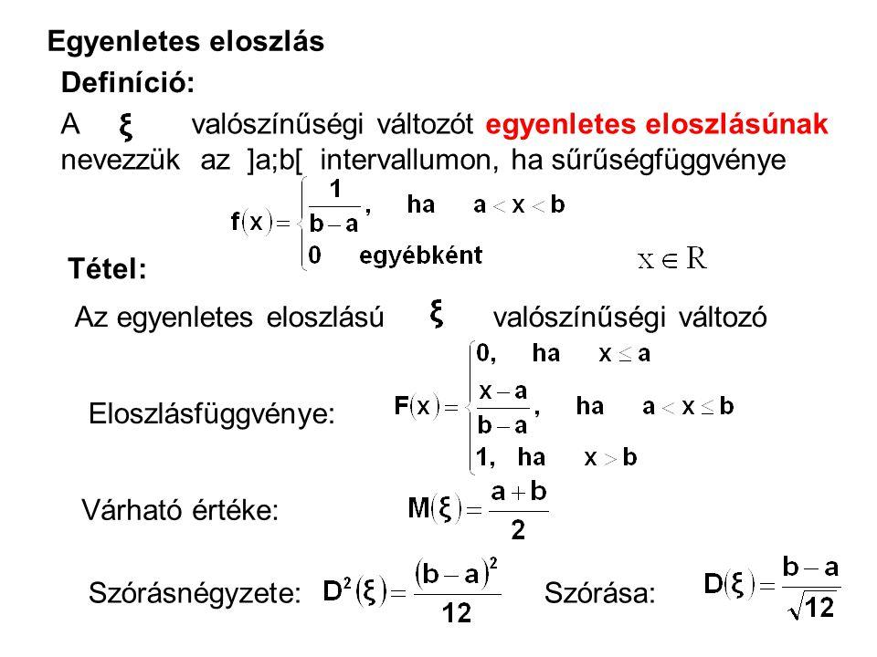 Egyenletes eloszlás Definíció: A valószínűségi változót egyenletes eloszlásúnak nevezzük az ]a;b[ intervallumon, ha sűrűségfüggvénye.
